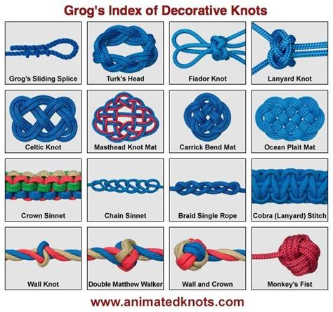 How To Make Different Knots - animated knots knots