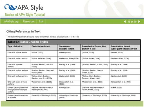research paper website exle of apa citation in paper screen capture of apa