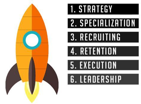 sales development books sales development the sensation and now the book