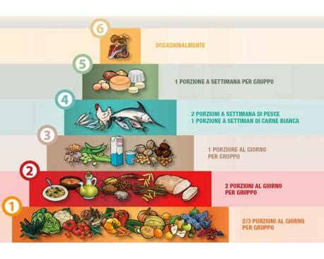 cultura alimentare viaggio nella cultura alimentare europea