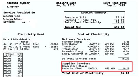 Average Electric Bill For One Bedroom Apartment buying green electricity from a competitive supplier