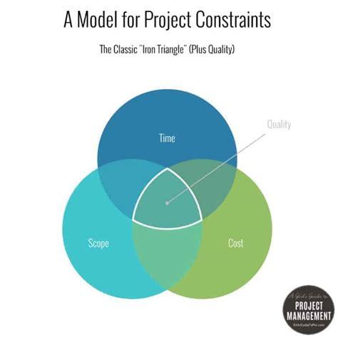 triple constraints model global knowledge