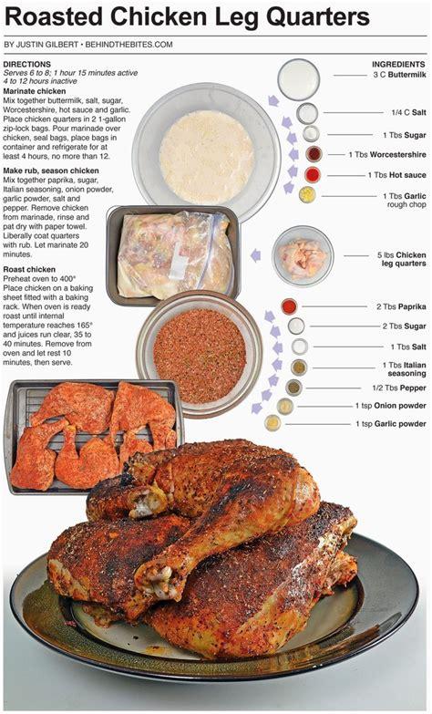 17 best ideas about chicken leg quarters on pinterest chicken quarter recipes baked chicken