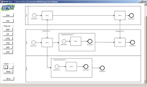 bpmn diagram free bpmn view sourceforge net