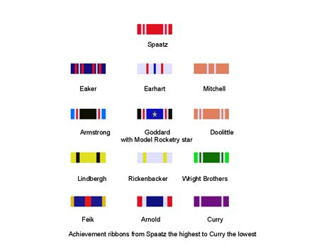 cap achievement ribbons apex cadet squadron