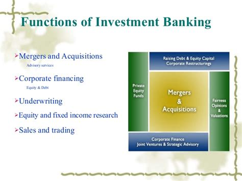best middle market investment banks investment banking presentation