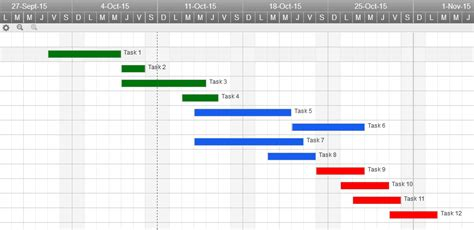 diagramme de gantt gratuit excel utilisez ce mod 232 le gratuit de diagramme de gantt