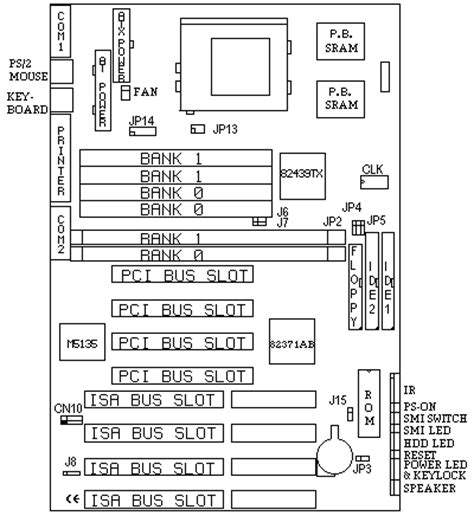 intel layout design guide 82430tx