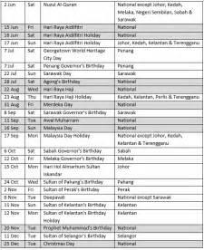 Kalender 2018 Malaysia Cuti Umum Malaysia Holidays 2018 Calendar Kalendar Cuti Umum