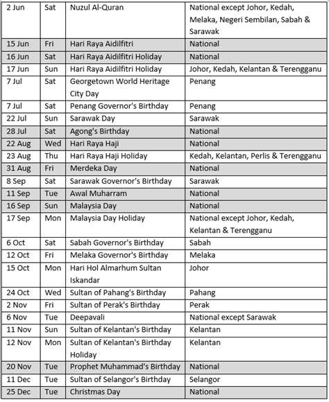 Kalendar 2018 Sarawak Malaysia Holidays 2018 Calendar Kalendar Cuti Umum