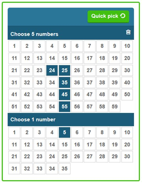 pattern lottery numbers tips to win powerball
