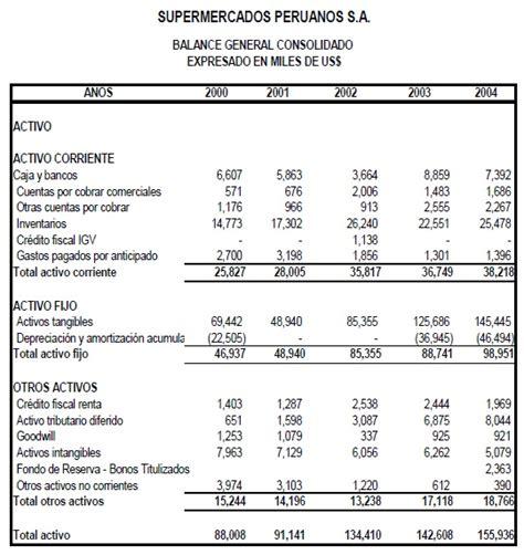 Mba Peru Costos by El Mundo Mba Peru Caso Remodelaci 211 N Y Liaci 211 N De