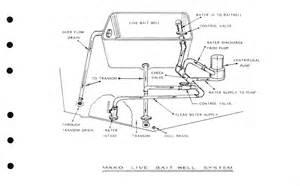 owners manual for mako 251