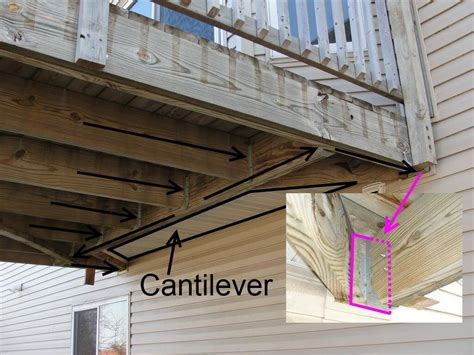 cantilevered deck the problem with attaching a deck to a cantilevered floor