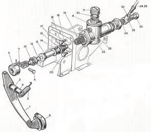 Mgb Brake System Diagram V8note443 Replacement Clutch Master Cylinder Difficulty