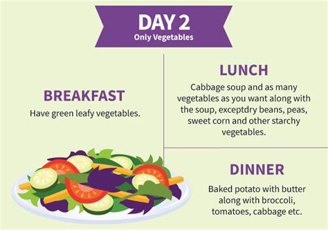 Cabbage Soup Detox Diet Plan Recipe by Cabbage Soup Diet Effects Diet Plan