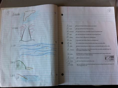 5 themes of geography interactive notebook to engage them all lovin it interactive