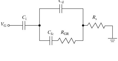 mos transistor gate capacitance mos transistor as capacitor 28 images types of
