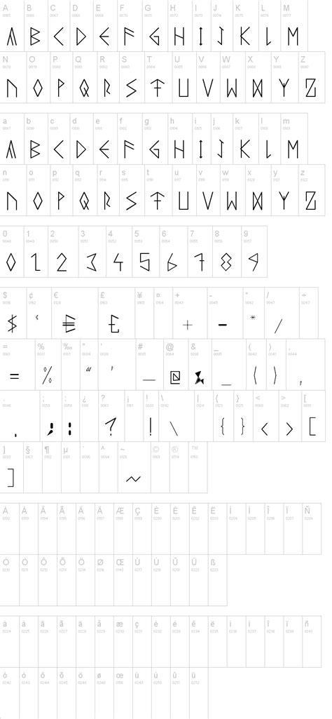 dafont decorative runeicity decorative font dafont com