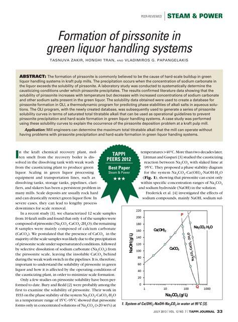 green liquor handling pdf formation of pirssonite in green liquor handling systems