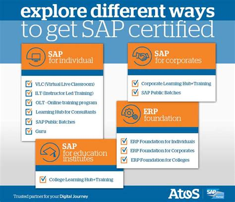 sap tutorial mumbai sap training education sap certification cost sap