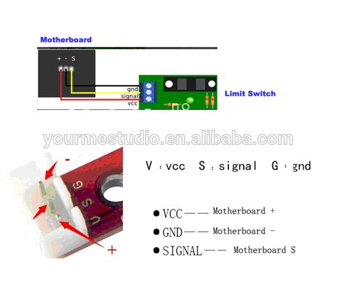 original  printer photoelectric stop limit switch