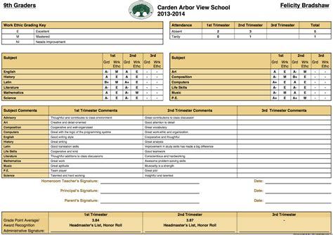 High School Report Card Template by The Carden Arbor View School Report Cards School