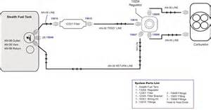 Fuel System Wiring Diagram In Tank Electric Fuel Wiring Diagram Get Free Image