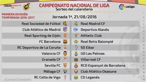 Calendario Liga Bbva El Calendario Liga Bbva Completo Rwwes