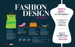 Fashion Designer Education And by How To Become A Fashion Designer Theartcareerproject