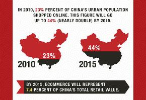 singles day in china 2015 internchina what singles day 2013 has taught us about marketing in