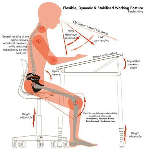 Ergonomic Pattern | an ergonomic chair for schoolchildren designers bodies