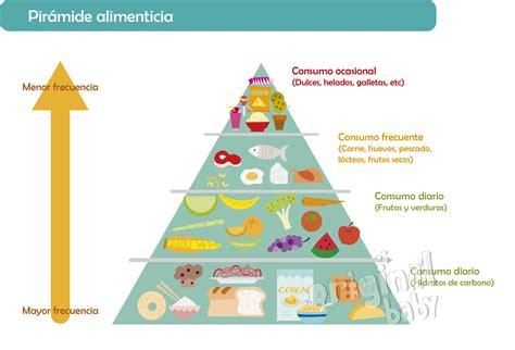 paritarias para la alimentacion 2016 pir 225 mide alimenticia para ni 241 os