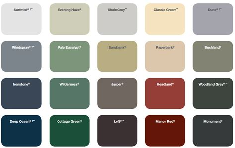 exterior wall colours studio design gallery best design