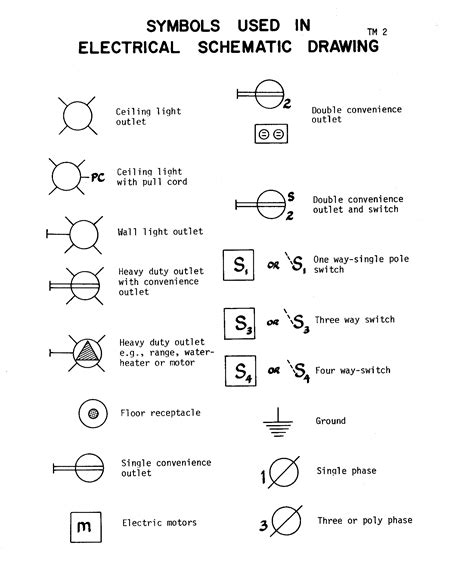 component electronics and electrical symbols basic cad