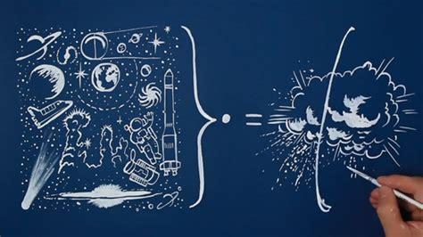 imagenes del universo para dibujar made simple paola noguera