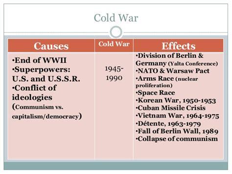 Cause And Effect Of Civil War Essay by The Cause And Effect Of The Civil War Articleeducation