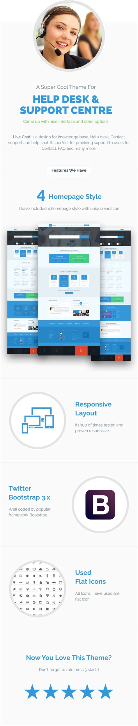 Live Chat A Responsive Help Desk Support Template Site Templates Template Help Live Chat
