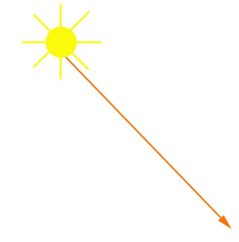 2 light rays do not interfere with eachother if they cross