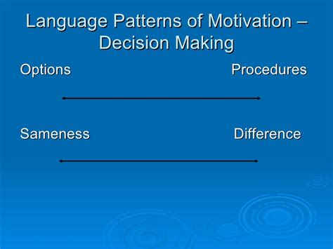 pattern language influence how to use nlp in business