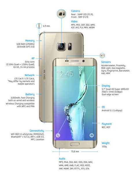 samsung galaxy s6 edge plus official specs revealed phonesltd