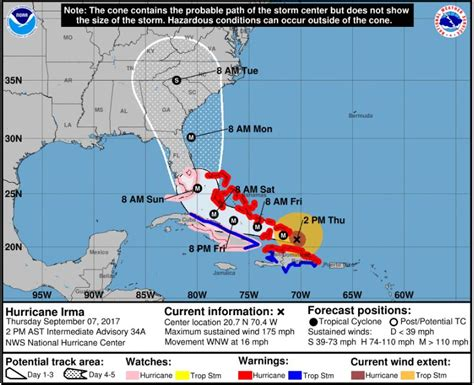 hurricane irma hit date hurricane irma of republic with 180 mph
