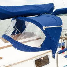 outdoor fabric selection guide pdf sailrite