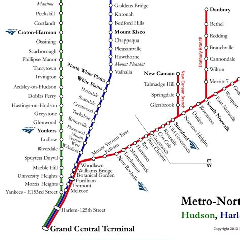 lines map right track metro