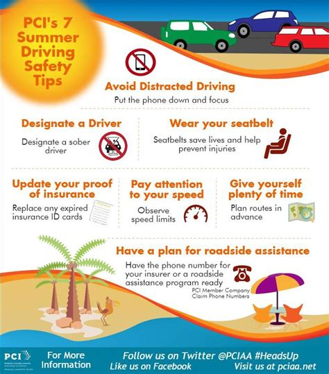 7 Summer Safety Tips by 21 Best Summer Safety Tips Images On Summer