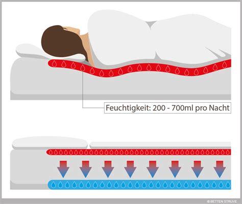 stockflecken matratze wie l 252 fte ich im schlafzimmer richtig betten struve