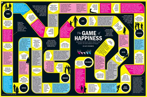 Happiness L by Infographic Play The Of Lifetime Happiness Time