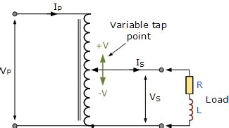 variac variable inductor autotransformer and variable auto transformer