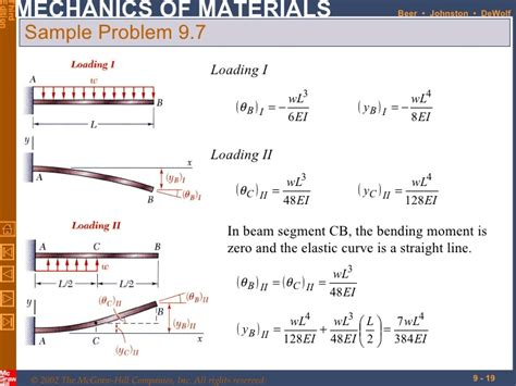 Shelf Calculation Formula cr4 thread question for the mechanical structural engineers shelf load limit