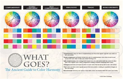 color harmony color harmony infographic graphic in site